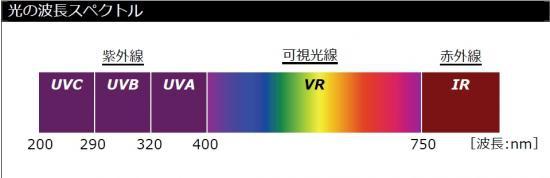 紫外線軽減効果1.jpg
