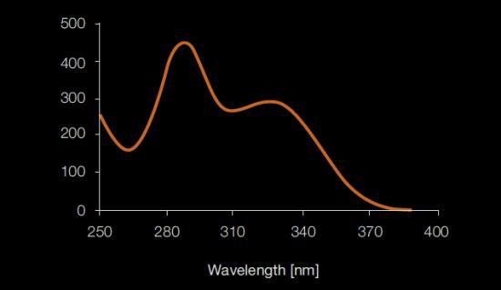紫外線軽減効果3.jpg