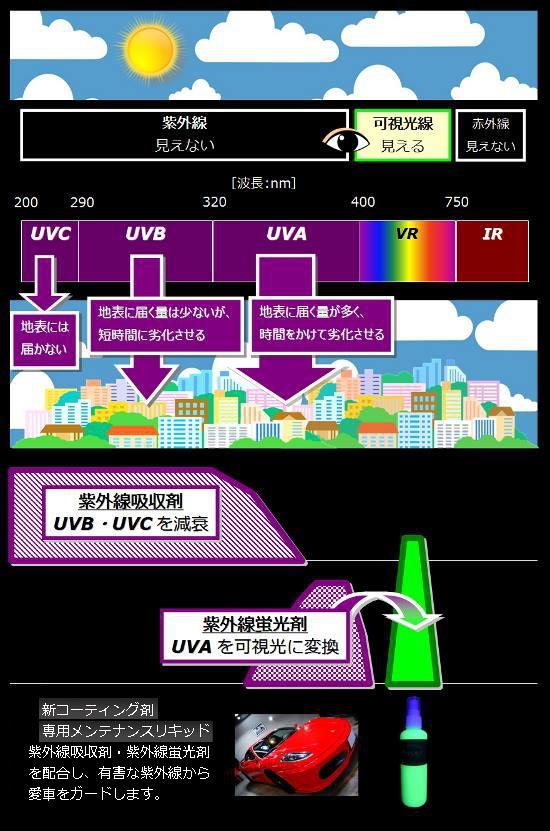 紫外線軽減効果4.jpg